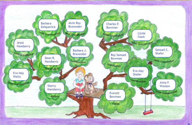 build your family tree here